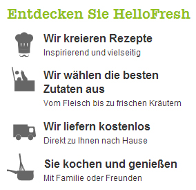 hellofresh erfahrungen und test zum lebensmittelabo von hellofresh lebensmittel abo box. Black Bedroom Furniture Sets. Home Design Ideas
